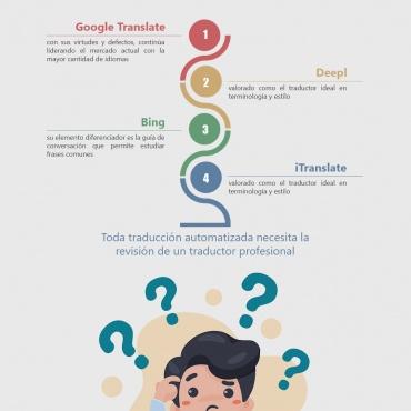 Trendy Alternatives to Google Translate, the best translators on the web