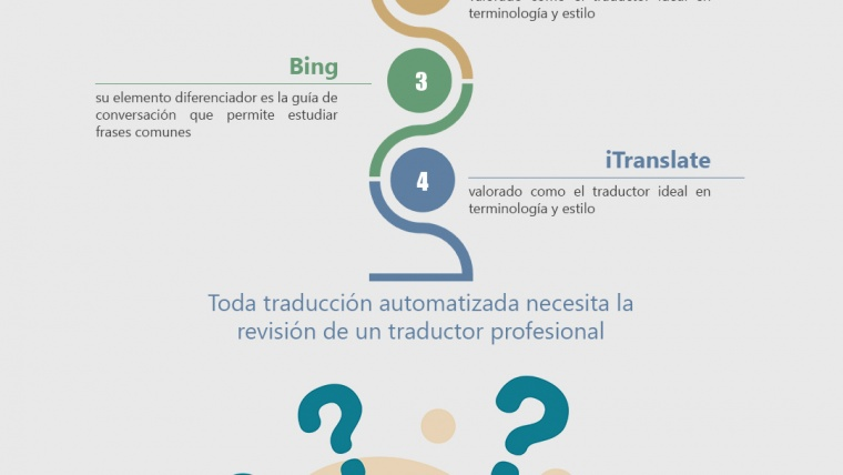 Alternativas a Google Translate que son tendencia, los mejores traductores de la web